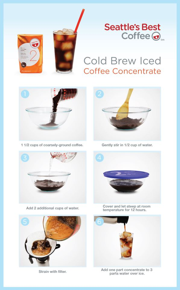 How to make iced coffee at home the pennywisemama - Cool coffee cups that make a visual difference ...