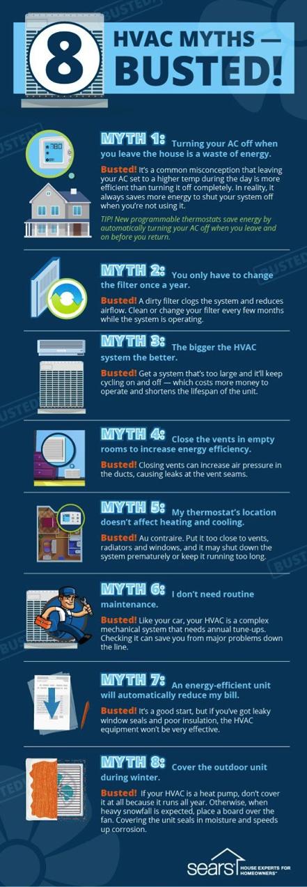 8 HVAC Myths Infographic